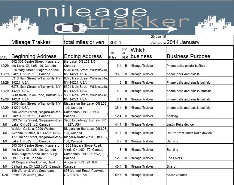 Mileage Trakker Archives  The Lean Innovatorthe Lean Innovator